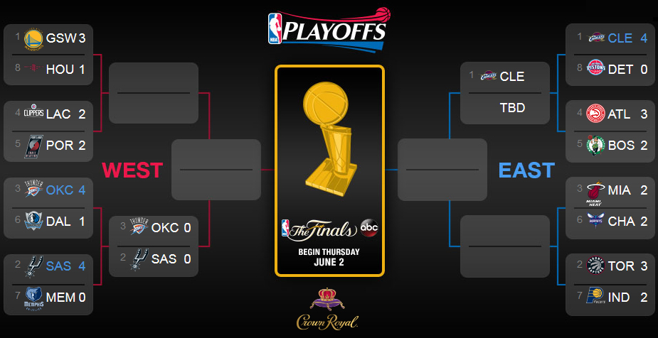 2016 NBA Playoffs on ESPN, TNT, NBA TV and ABC | DishPromotions.com