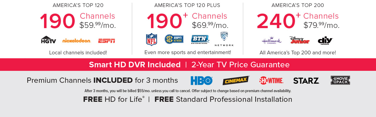 dish network america's top 120 plus - pricing, promotions, channels