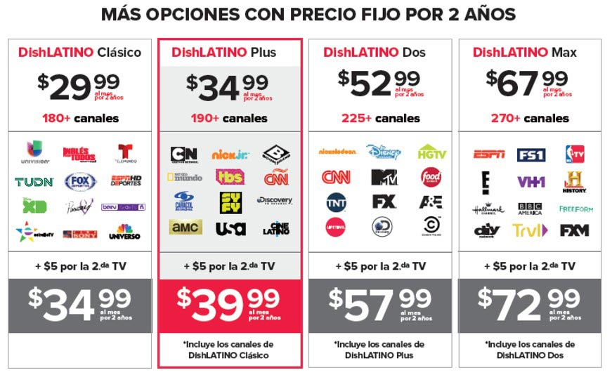 DishLATINO Spanish Language TV Packages - DISH Promotions
