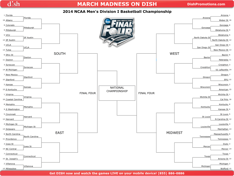 Round of 32 Bracket Update Image
